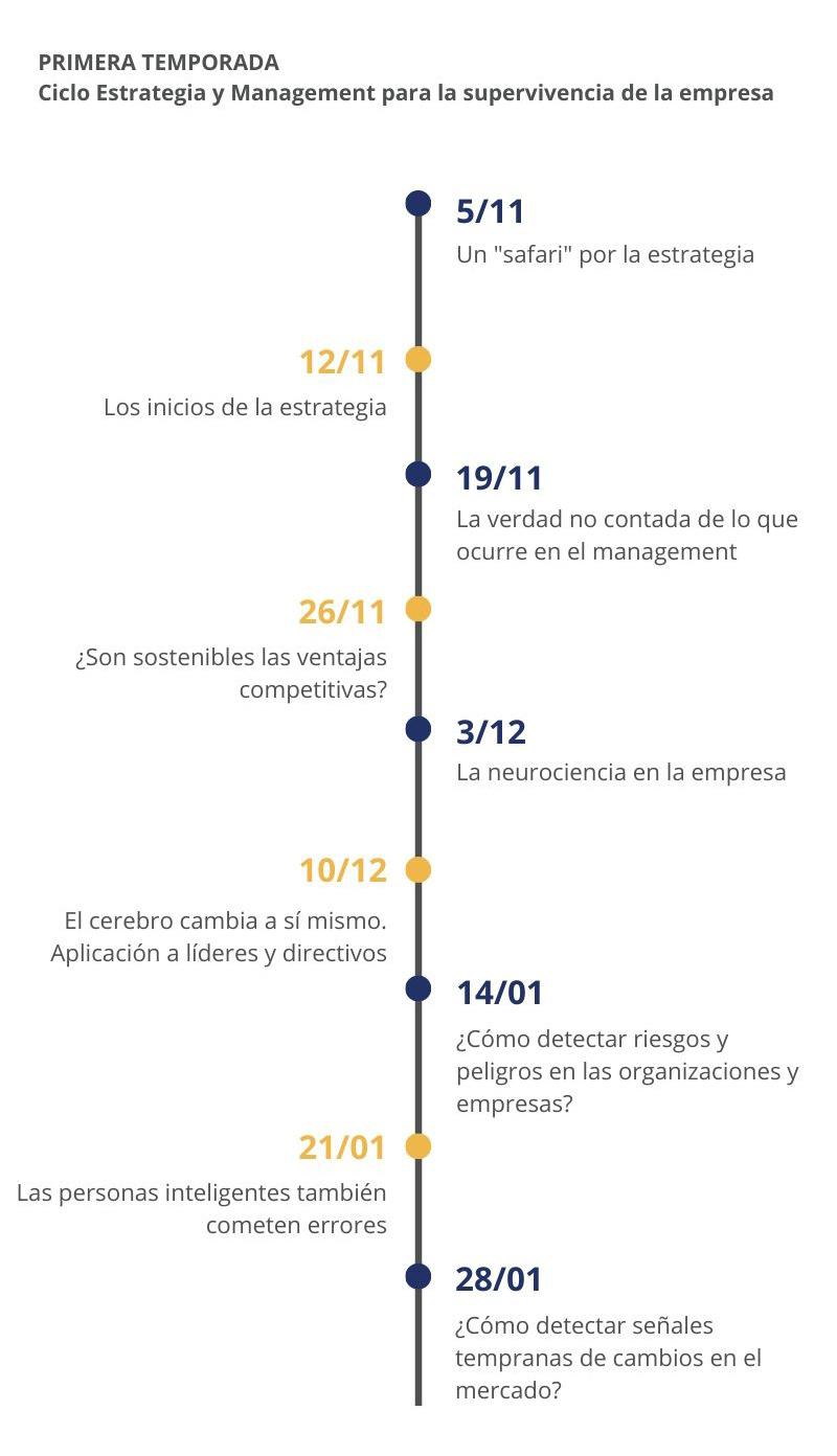 Carlos Herreros de las Cuevas: un gran legado directivo en un Ciclo de Webinars con Spain Business School