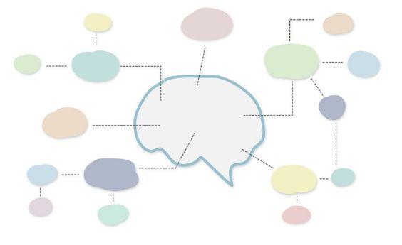 ¿Cómo hacer un buen Brainstorming?