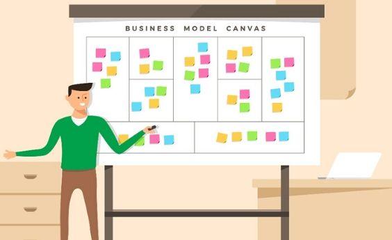 ¿Qué es el Modelo Canvas de Negocios y porqué es tan popular entre los emprendedores?