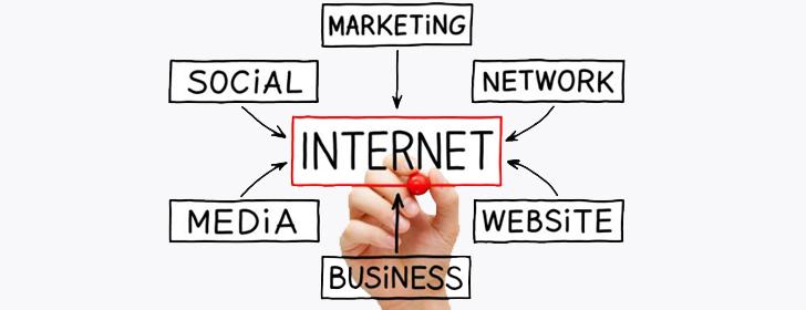 Inbound marketing, ¿qué es y por qué es beneficioso para tu empresa?